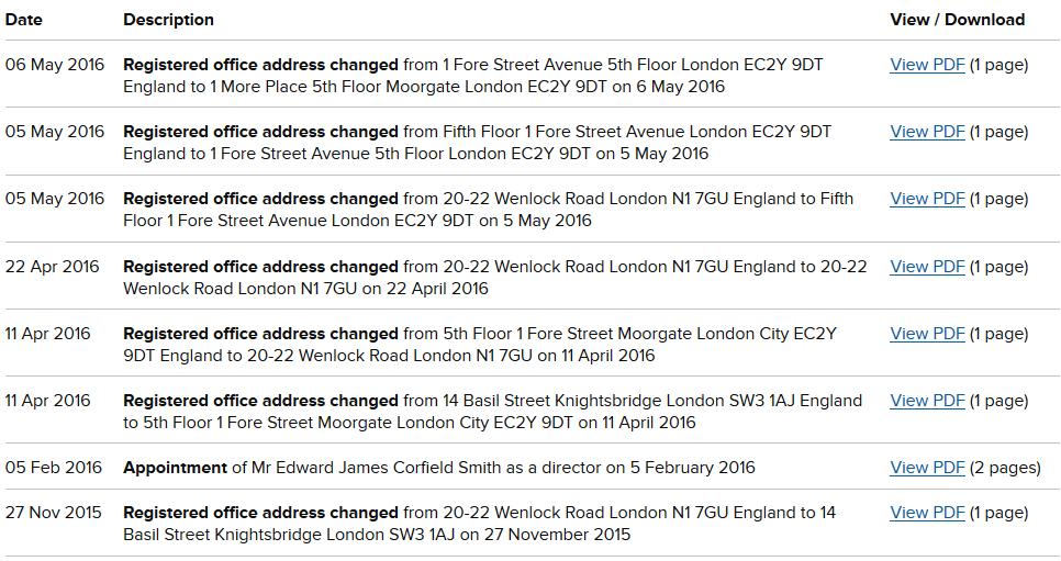 szkolenia - KTA adresy