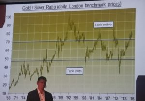 XTB Trading Masterclass - wykład Trader21