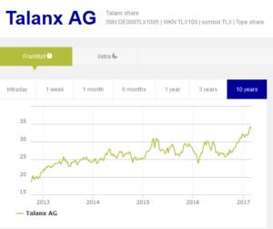 dywidendy 2017 - Talanx A.G. na niemieckiej giełdzie