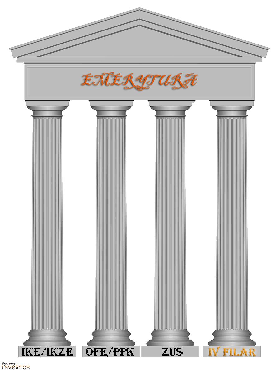 IV filar