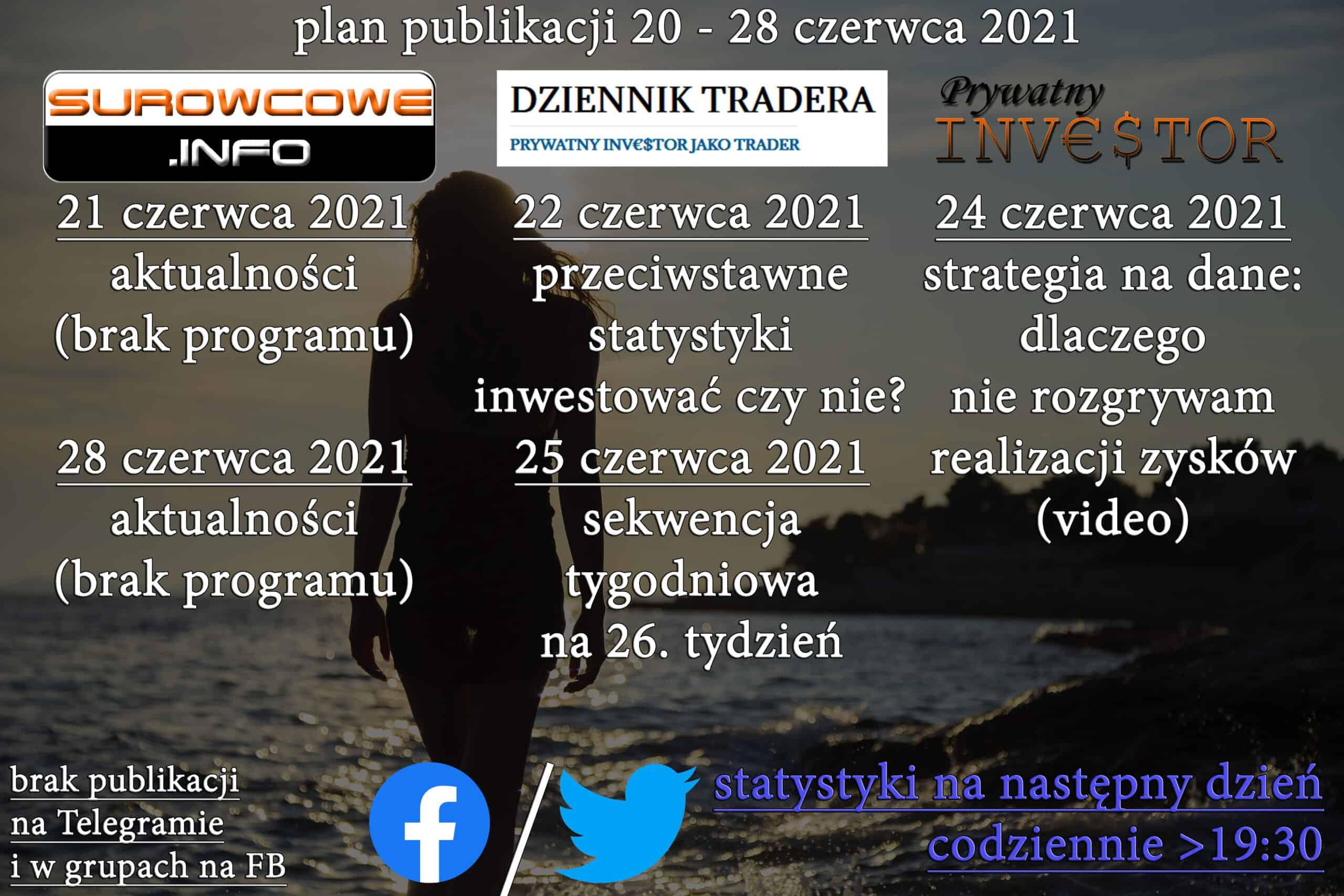 plan publikacji 20 - 28 czerwca 2021